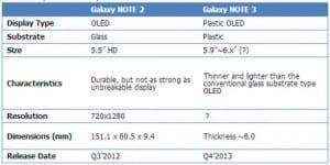 galaxy-note3-ecran-plastique