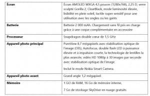 lumia-925-specs_uvlknq