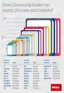 infographie-portfolio-samsung