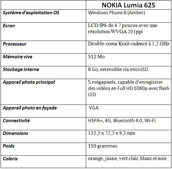 NOKIA Lumia 625 Caractéristiques