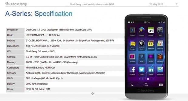 blackberry-a10-specs-nereuszeer