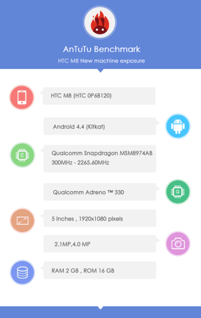 htc-m8-specifications-404x640