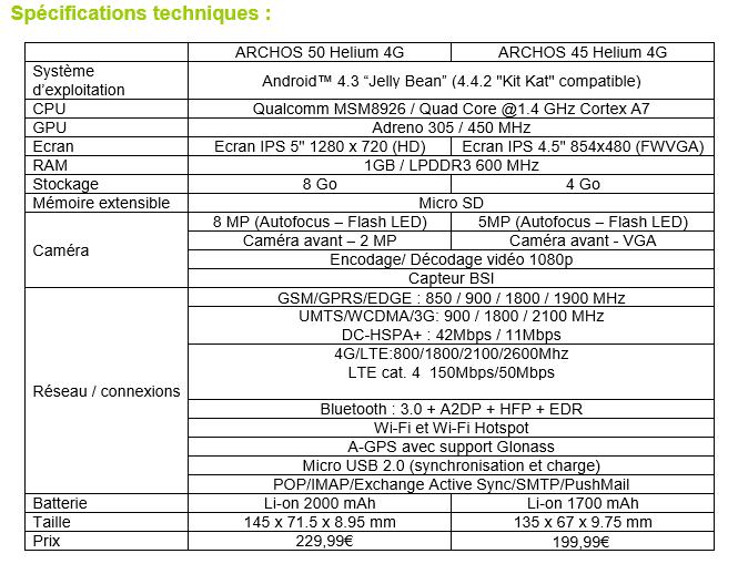 archos_helium-45_50_caracteristiques