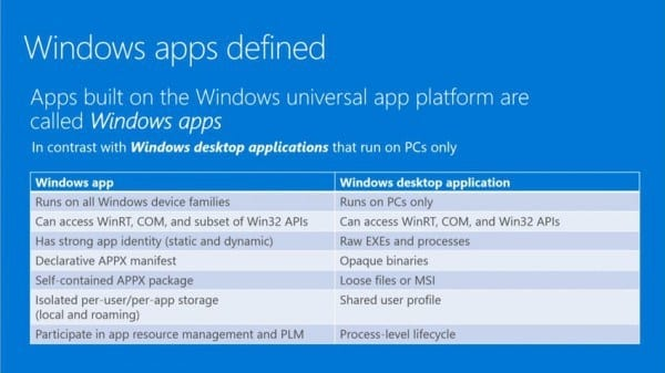 windows-apps-e1427373099942