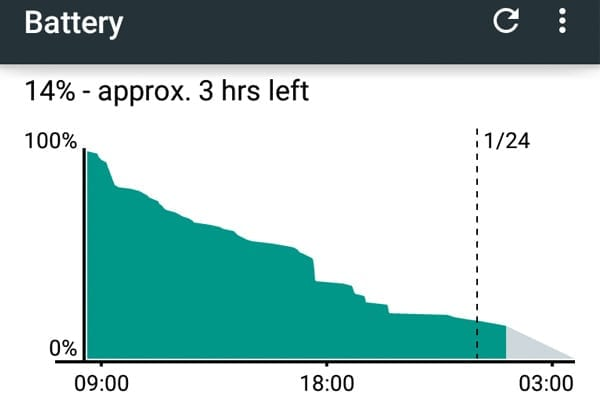 android-batterydrain