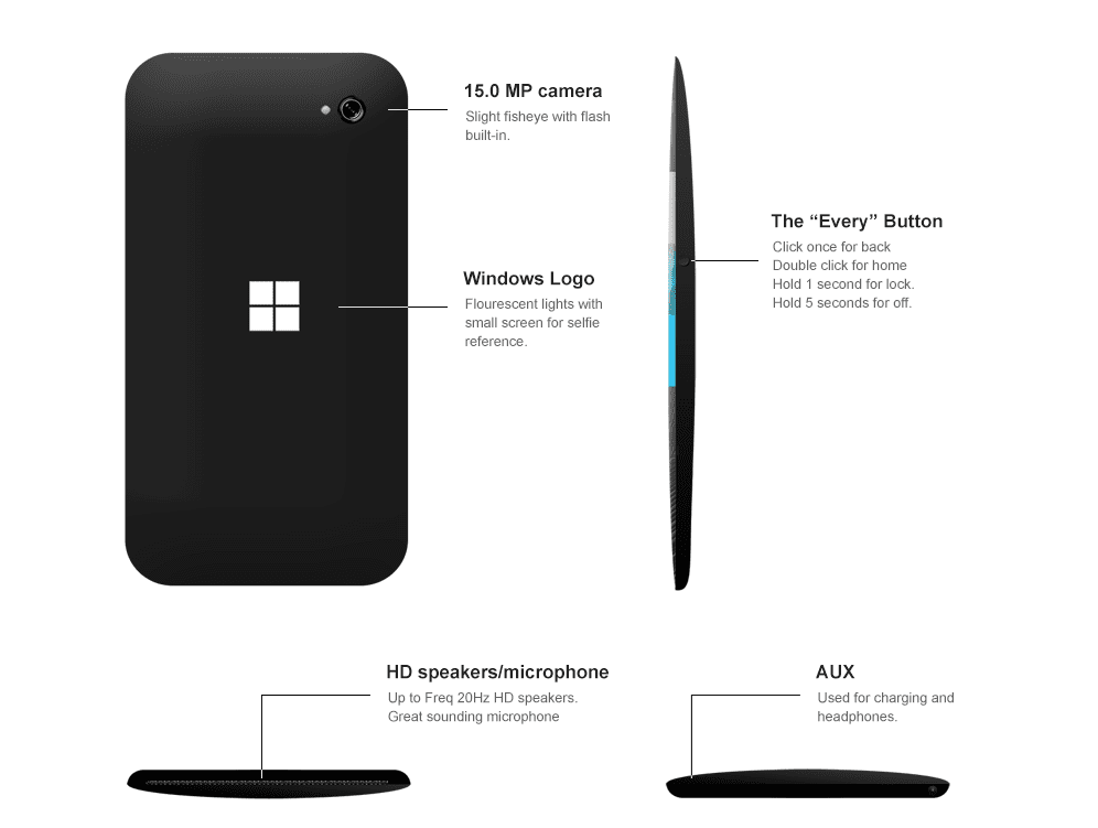 Windows-11-Mobile-Concept-1_thumb