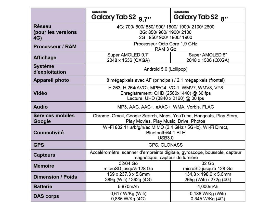 Samsung Galaxy Tab S2 La Nouvelle D 233 Finition De La Finesse