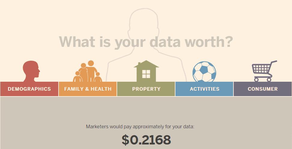 Value_data