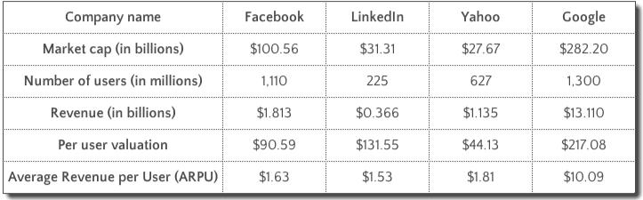 tableau_valeur_utilisateur