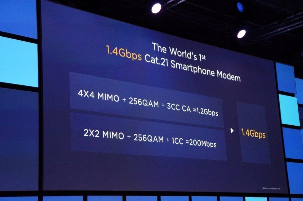 4G-G Modem