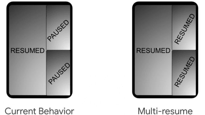 """Présentation de la nouvelle fonction """"Multi-Resume"""" de Google sous Android Q"""