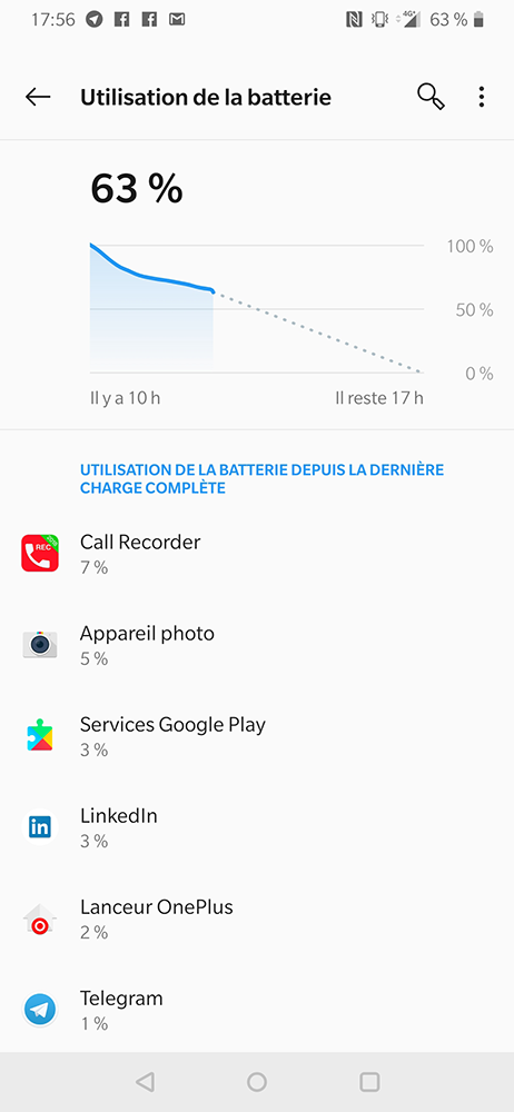 test oneplus 6t batterie